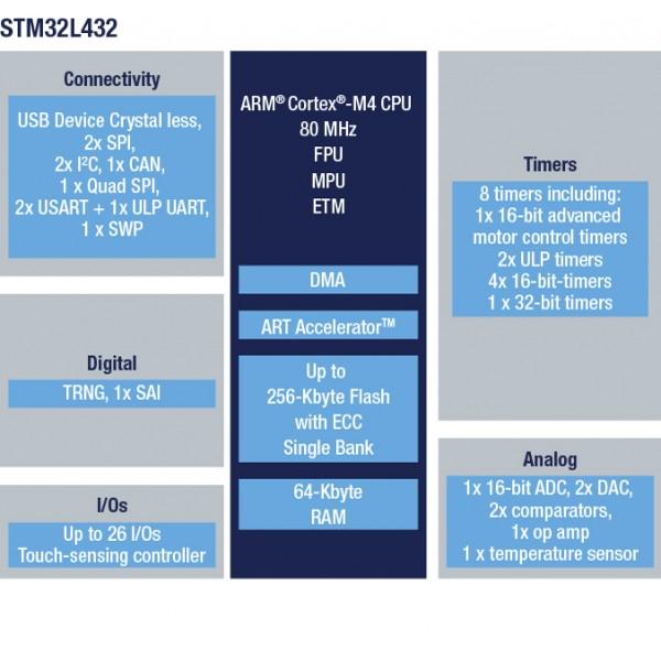 STM32 NUCLEO-L432KC - STM32L432KCU6 ARM Cortex M4*
