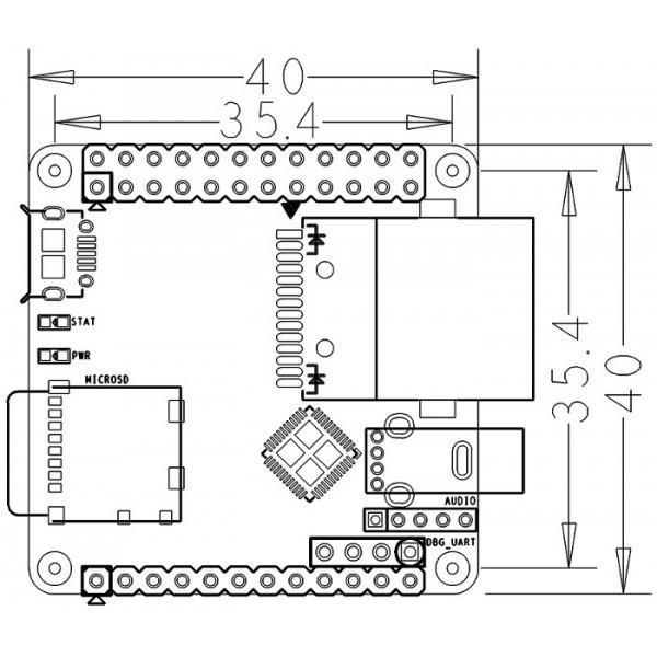 nanopi neo2 - allwinner h5 quad-core 1ghz   512mb