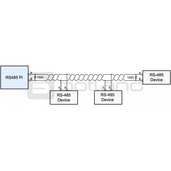 RS485 Pi SN65HVD72 - RS485 interface for Raspberry Pi*