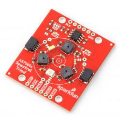 SparkFun AS7265x - czujnik spektroskopowy (Qwiic)