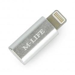 Adapter przejściówka Micro USB- biała