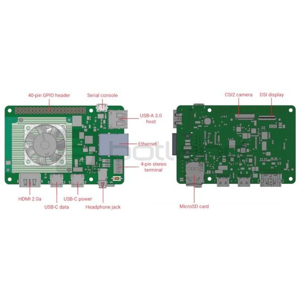 Google Coral Dev Board i.MX 8M ARM Cortex A53M4F WiFiBluetooth + 1GB RAM + 8GB eMMC