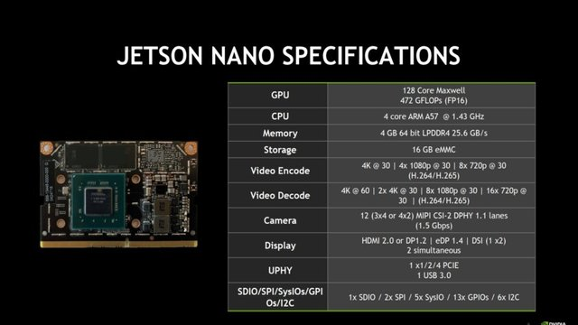Specyfikacja Jetson Nano