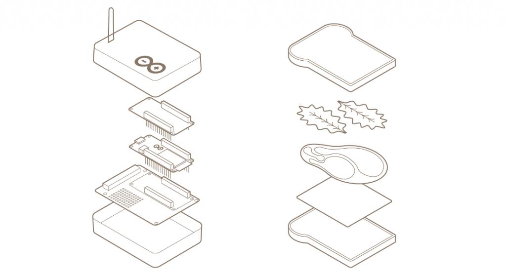 Panini concept w płytce Arduino MKR