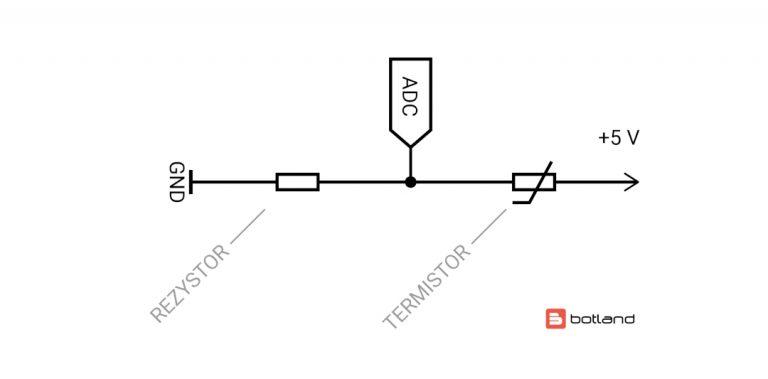 Schemat układu ztermistorem