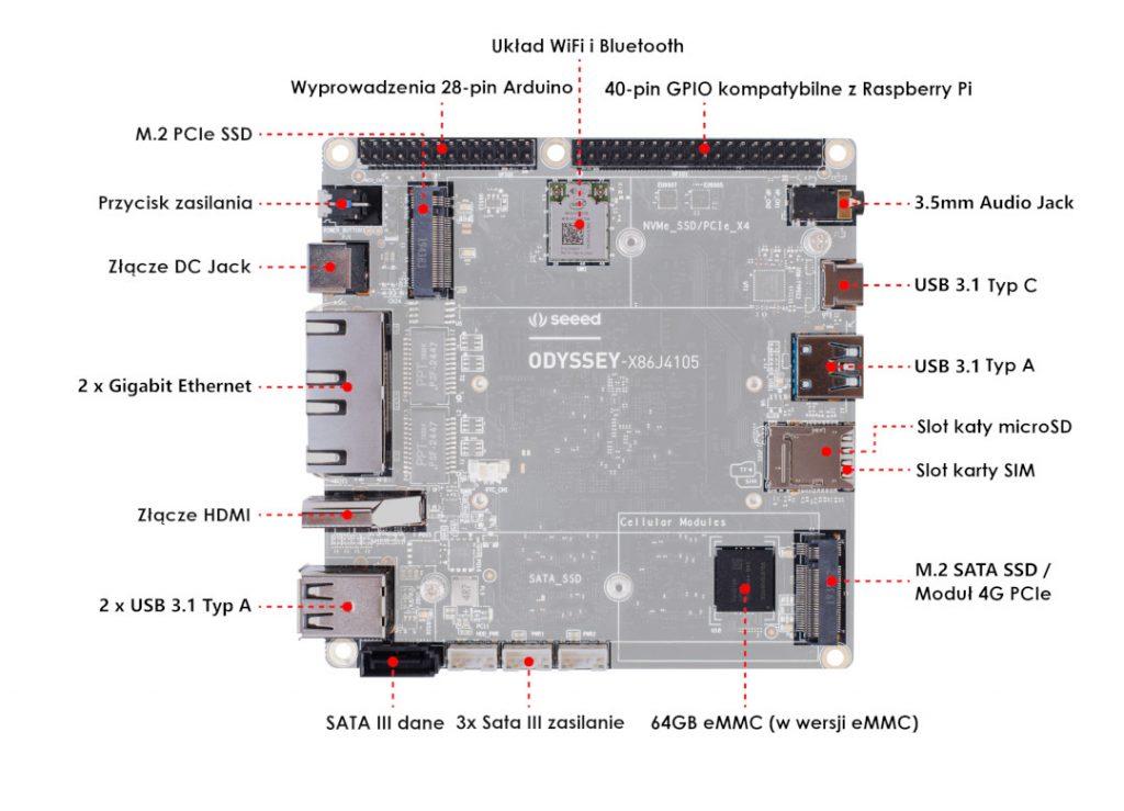 Odyssey X86J4105800 - Intel Celeron J4105+ATSAMD21 8GB RAM WiFi+Bluetooth - Seeedstudio 102110399