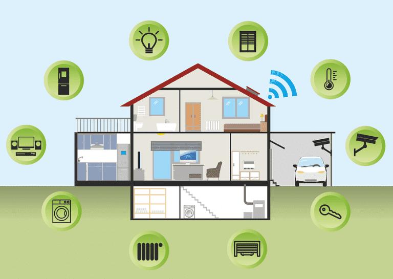Smart-home - systemy inteligentnych budynków