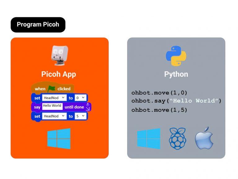 Programowanie i kodowanie robota Picoh