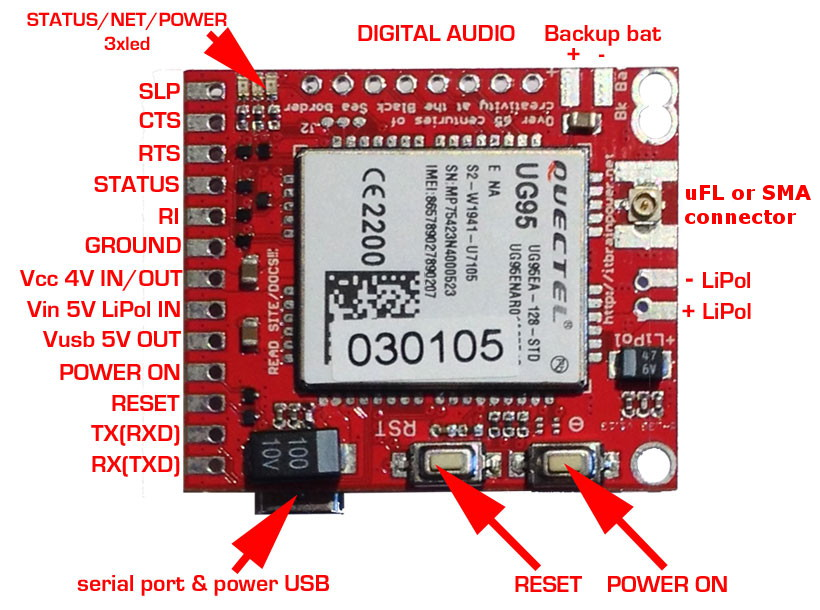 Moduł GSM 3G UMTS - d-u3G μ-shield v 1 13 do Arduino i Raspberry Pi -  złącze SMA