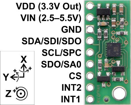 LSM6DS33 - schemat wyprowadzeń