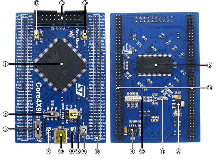 Moduł WaveShare Core429I z STM32F4 ARM Cortex M4