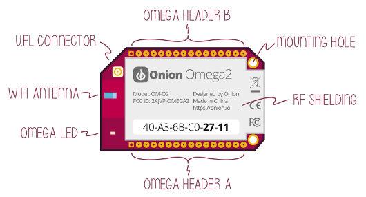Rozkład konektorów na płytce Onion Omega 2.