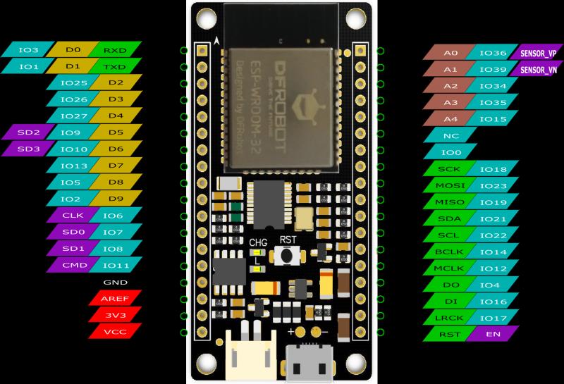 DFRobot FireBeetle ESP32 IOT wi-fi, Bluetooth*