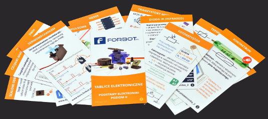 Tablice elektroniczne Forbot