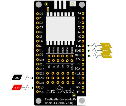 DFRobot LoRa 433 MHz wyprowadzenia