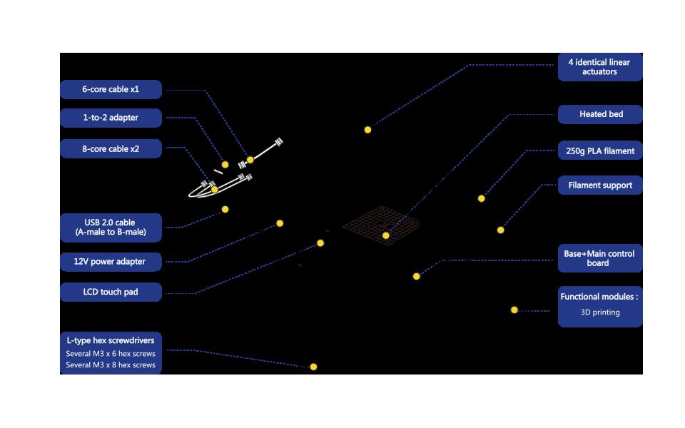 lista części dobot Mooz-2