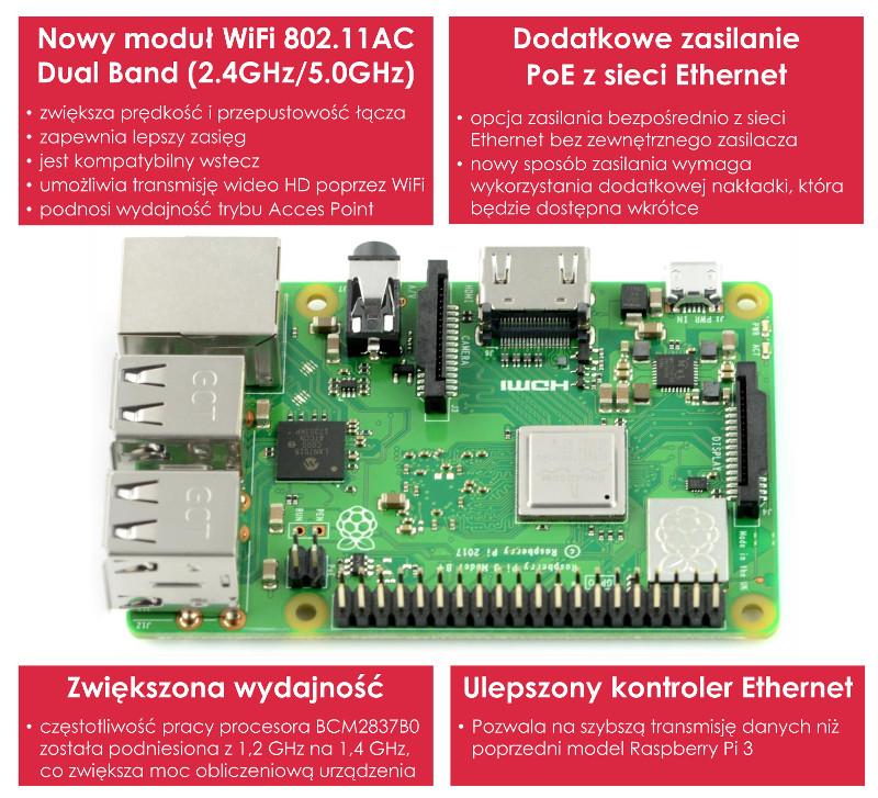 Raspberry Pi 3 model B+ WiFi Dual Band Bluetooth 1GB RAM 1,4GHz