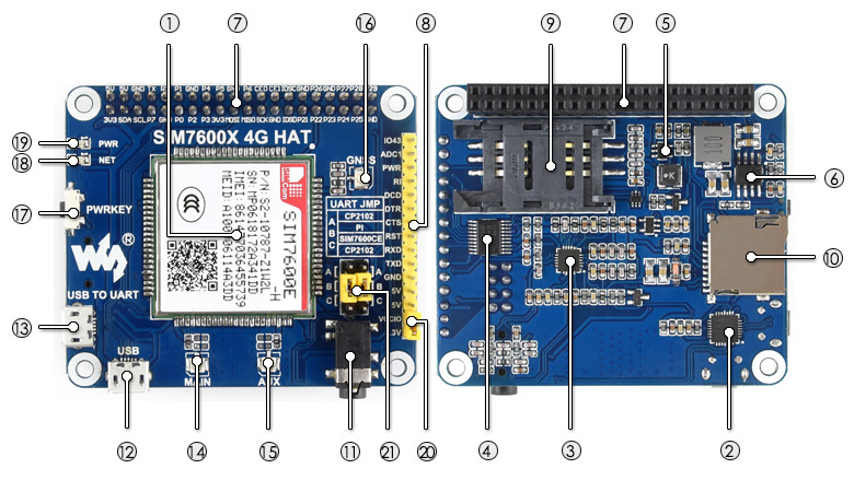Waveshare LTE GPS HAT - LTE / GPRS / GPS SIM7600E-H - for Raspberry*