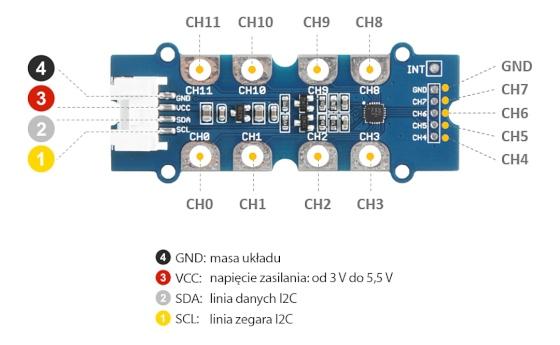 moduł dotykowy I2C