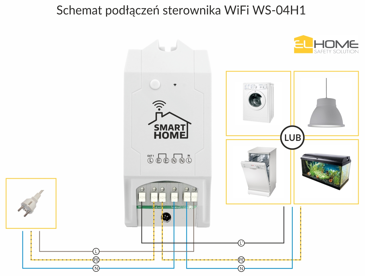 Eura Tech El Home Ws 14h1 230v 14a Relay Wifi Switch Android Wi Fi Wiring Diagram For A House In Using Store Play Or The Appstore You Need To Download Application Ewelink If Network Was Configured Incorrectly Module Will Be