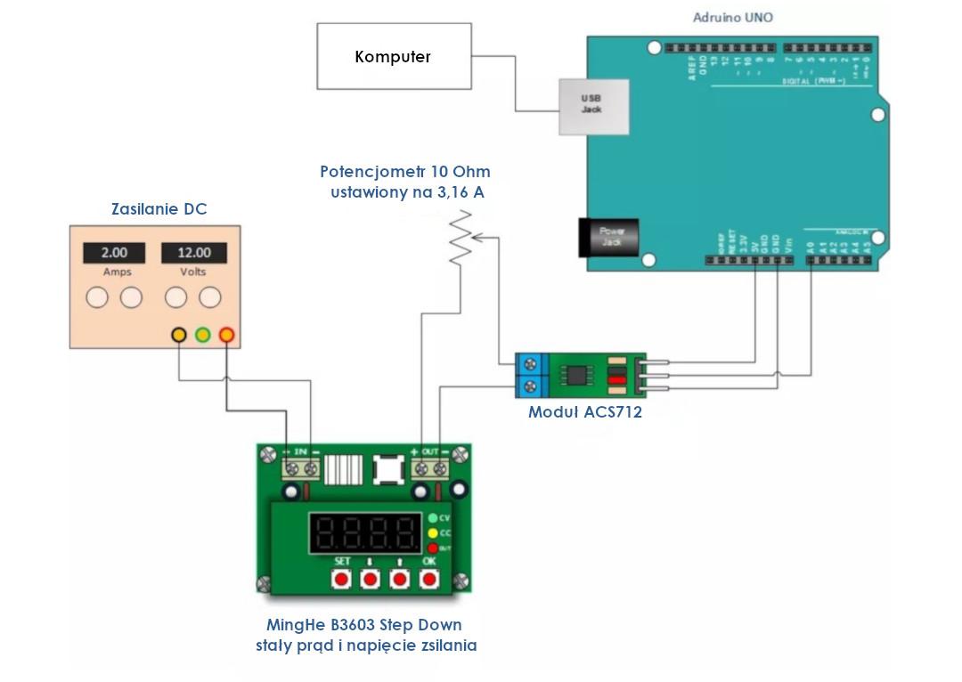 Przykład podłączenia czujnik ACS712