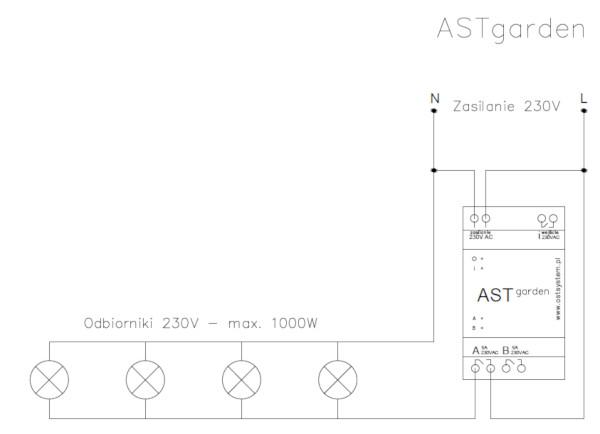 Schemat podłączenia oświetlenia 230 V do sterownika ASTgarden