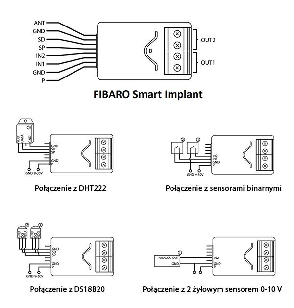 Fibaro Smart Implant sposób instalacji