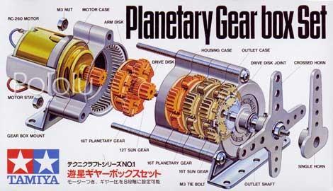 Zestaw pozwalający zbudować przekładnię planetarną