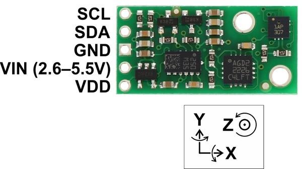 Wyprowadzenia modułu IMU 3D