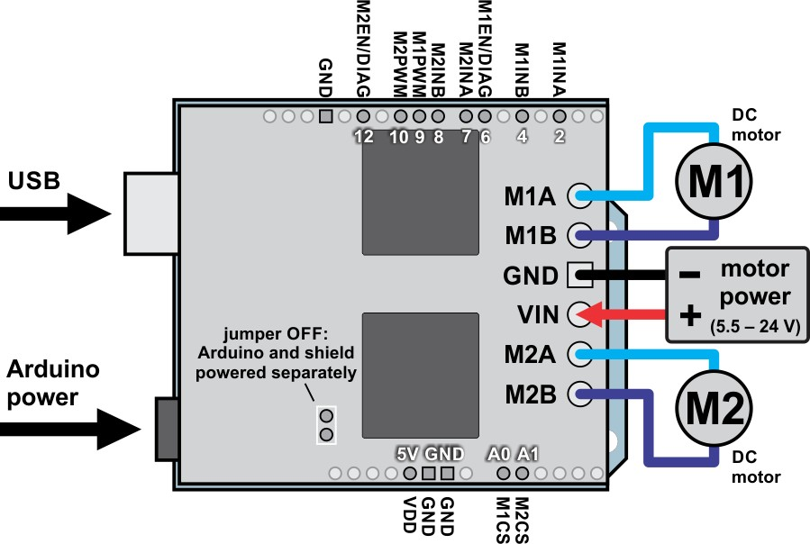 Sterownik silników VNH5019 - schemat