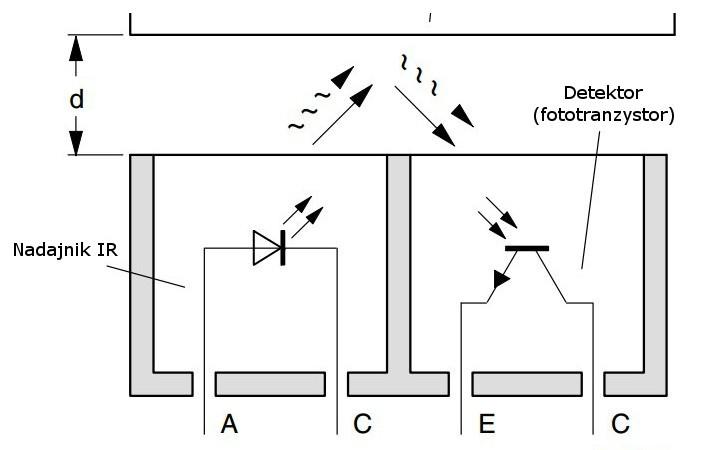 Schemat ideowy czujnika odbiciowego CNY70