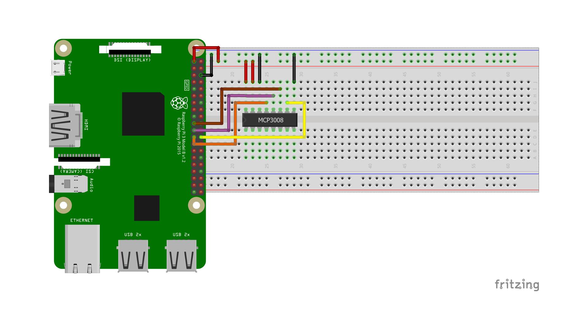 20 Przetworniki analogowo cyfrowe w połączeniu z Raspberry